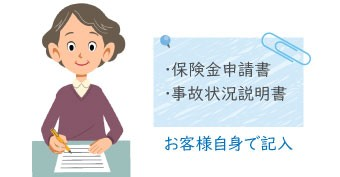 保険金申請書と事故状況説明書をご自身で記入してください