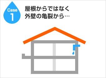 漏水経路1:屋根からではなく外壁の亀裂から
