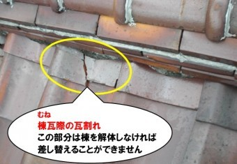 棟瓦際の瓦割れ