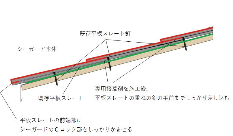 シーガード概略図