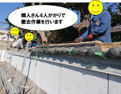 寝屋川市 職人さん塀瓦の撤去処分工事